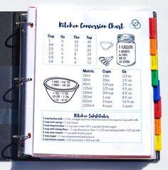 Recipe Binder Kit Recipe Binder Kit,Kochbuch Ideen Related posts:The Best Classic Cheesecake Recipe - Learn How to Make Cheesecake! Homemade Recipe Books, Homemade Cookbook, Cookbook Recipes, Diy Recipe Book, Cookbook Ideas, Recipe Recipe, Smart Recipe, Cookbook Display, Fixate Cookbook