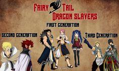 all the Dragons from fairy tail the anime | Dragon Slayer Asli. Mereka diajari oleh Naga yang memiliki Dragon ...