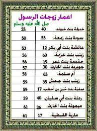 من هم زوجات الرسول Quran Tafseer Quran