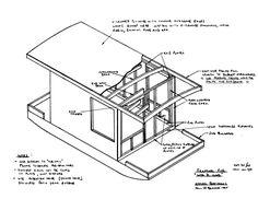 Trailerable Houseboat Plans | Shanty Boat: Boat Builder Porn