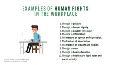 List with examples of South African Human Rights in the Workplace   In South Africa, workplace human rights include: The right to privacy. The right to human dignity. The right to equality (or equity). The right to information. The freedom of speech and expression. The freedom of association. The freedom of thought and religion. The right to vote. The right to basic education. The right to health care, food, water and social security. The right to safety, security and protection of life. Human Rights Definition, Human Rights List, What Are Human Rights, What Is Human, Exam Revision, Right To Privacy, Right To Choose, Exam Papers, Business Studies