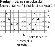 Pitsisukat Novita 7 Veljestä Aurora ja 7 Veljestä | Novita knits