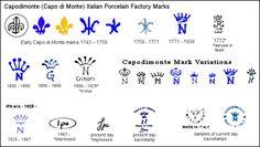 Capodimonte (Capo di Monte) Italian Porcelain Factory Marks - printable reference sheet