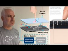 iPhone 6s can already get it - Apple's Force Touch technology is the future