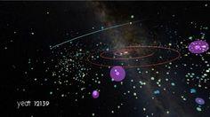 'Planet Nine' Video Among Winners of Science Visualization Awards | http://sibeda.com/planet-nine-video-among-winners-of-science-visualization-awards/