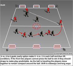 6 goals 4v2