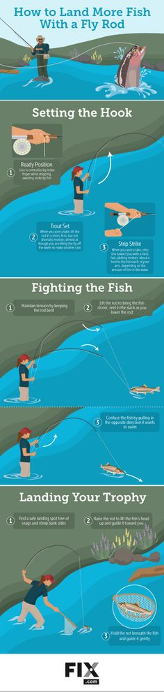 There's a lot that can happen between hooking a fish and guiding it to your net, read our tips to increase your catches!