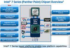 Review : Intel Ivy Bridge + Series 7 Chipset
