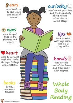 FREE - WHOLE BODY READING. I've wanted to make this forever. Kids need to be actively engaged in reading - eyes to track, hands to hold the book.. the whole body involved. LOVE THIS!