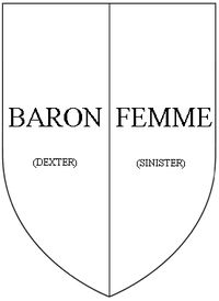 When combining husband's & wife's coat of arms, and viewed from the front, male goes on the left and female on right... much like standing/sitting at official functions