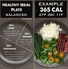 Raise your hand if you want to eat healthily but are so confused about calorie counting that often you give up nessasphere In my opinion calorie counting is not really. Healthy Meal Prep, Healthy Snacks, Healthy Recipes, Eat Healthy, Healthy Weight, Healthy Plate, Kale And Spinach, Sweet Potato Protein, Balanced Meals