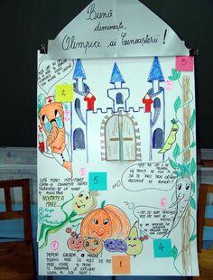 Imagini pentru plansa intalnirea de dimineata clasa pregatitoare Classroom Management, School, Teaching Ideas, 1st Grades, Pet Dogs