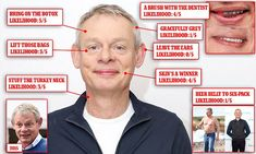 There's nothing new in the revelation that actors feel they have to look good in order to win roles — and that some even go under the knife to preserve their film-star charm. Martin Clunes, Under The Knife, Bring It On, Actors, Film, Men, Look, Entertaining, Movie