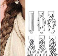 How to do a 5 strand braid