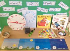 I like the morning afternoon nighttime picture boards for children to add pictures of things they do Maths Eyfs, Eyfs Classroom, Classroom Displays, Maths Display, Interactive Display, Teaching Time, Teaching Math, Year 1 Maths, Math Tables
