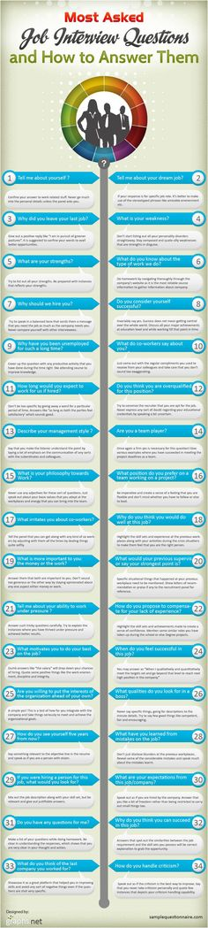 This infographic presents the important questions that are asked in most of the job interviews…