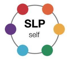 Reflection Questions, Servant Leadership, Self Branding, Self Assessment, Career Advice, Entrepreneurship, Resume, Improve Yourself, Take That