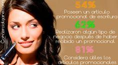 Mini #infografía sobre bolígrafos promocionales.  http://comercialgane.com/blog-detail/apuesta-por-boligrafos-promocionales-para-tu-negocio