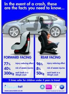 keep your toddler rear facing for as long as the car seat allows!