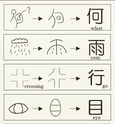 Free e-mail lesson, Free download Master Basic Kanji 120