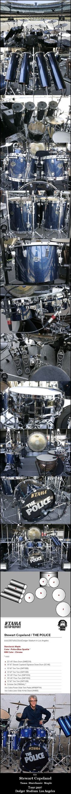 Stewart Copeland - Kit TAMA drums http://phattyphattyboomboom.com/
