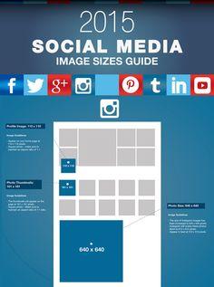 El tamaño correcto de las imágenes en las redes sociales