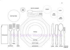 Disposizione posate a tavola, stoviglie, tavola apparecchiata. Wedding Planner Udine Italy