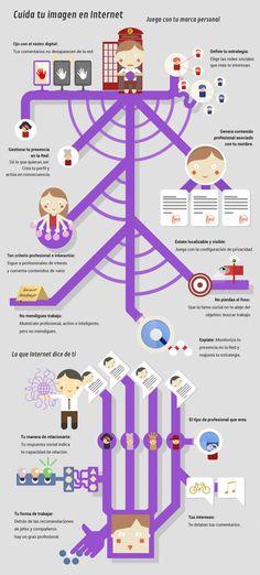 Cuida tu imagen en Internet en la búsqueda de #empleo #infografia #infographic