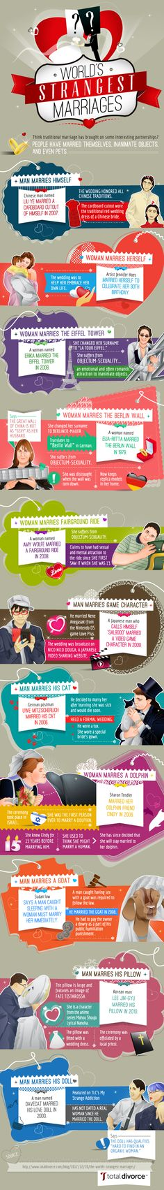 Infographics - World's Funniest Marriages