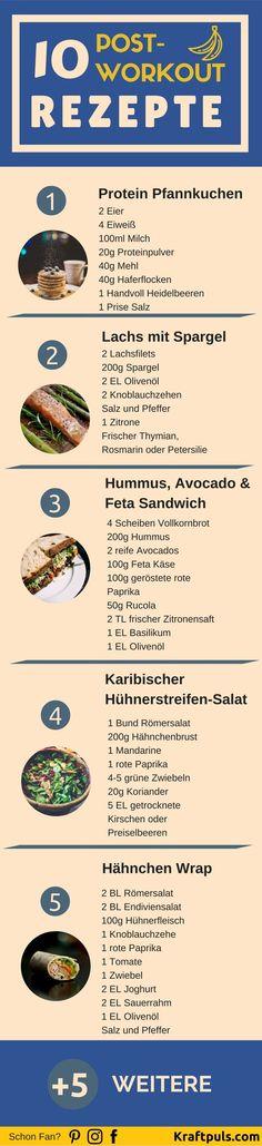 Post-Workout Rezepte: Das richtige Essen nach dem Training ❤ Hier 10 Rezepte für die optimale Ernährung nach dem Sport ❤ #fitness #ernährung #deutsch