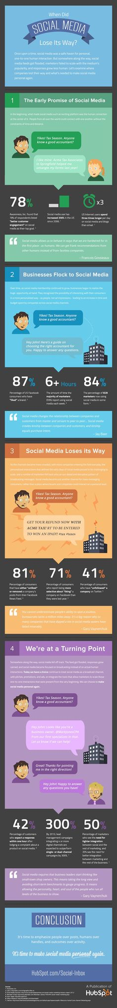 Social Media - When Did Social Media Lose Its Way? [Infographic] : MarketingProfs Article