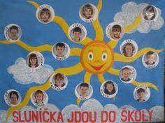 óvodai csoportszobák díszítése - Căutare Google
