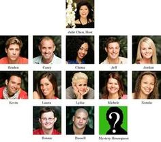 Big Brother 11..loved it!