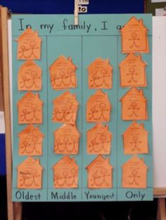 "British Columbia Kindergarten Social Studies This graph depicts each student's ""place"" in their family--the oldest child, the middle child , the youngest child, or the only child. BC Grade 1 Math concrete graphs, using one-to-one correspondence Preschool Social Studies, Teaching Themes, Preschool Lessons, Preschool Classroom, Preschool Activities, Youngest Child, Oldest Child, Preschool Family Theme, Kindergarten Family Unit"