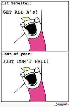 Totally explains this year