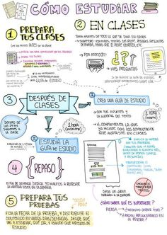 study, escuela, and tips Study Techniques, Study Methods, Back To School, High School, Bullet Journal School, School Study Tips, Pretty Notes, Study Inspiration, Study Ideas