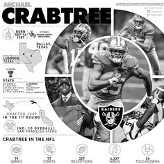 Learn more about new Raiders wide receiver Michael Crabtree in this infographic. Oakland Raiders Football, Raiders Fans, Kids Up, Raider Nation, Welcome To The Family, Environmental Design, Texans, Las Vegas, Infographic