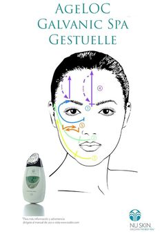 Galvanic Facial, Ageloc Galvanic Spa, Nu Skin Ageloc, Nu Skin Galvanic Spa, Beauty Spa, Beauty Care, Facial Pictures, Skin So Soft, Face Skin