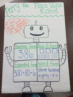 Meet Perry the Place Value Robot! Great anchor chart for teaching word for and e. Meet Perry the P Math Charts, Math Anchor Charts, Anchor Charts First Grade, Teaching Place Values, Teaching Math, Teaching Spanish, Teaching Tips, Second Grade Math, First Grade Math