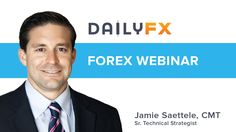 Forex Webinar with Jamie Saettele: 1/15/2016 -Analysis of the S&P 500 Index and DAX -What it means for EUR/USD -For trades and more analysis visit www.sbtradedesk.com