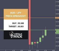 #AUD/JPY Price Breakout. Buy :80.496 Target : 80.801 #Wetalktrade #Forex #Trading #ForexSignals