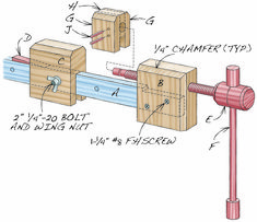I saw stars the last time I dropped a bar clamp on my foot. Then I saw the light, in the form of a wooden handscrew. I'd been making my own handscrews—wood… Homemade Bar, Homemade Tools, Popular Woodworking, Diy Woodworking, Grand Serre, I See Stars, Bar Stock, Wood Joints, I Saw The Light
