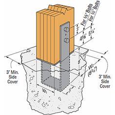 LCB/CB Column Base