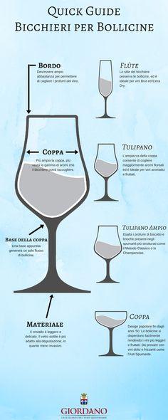 Infografica bicchieri di vino | Infographic wine glasses