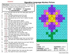 Figurative Language Mystery Picture- Great for early finishers or a fun activity for review.