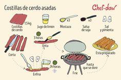"Se el mejor chef trucos y consejos ""ultramegapost"" - Taringa!"