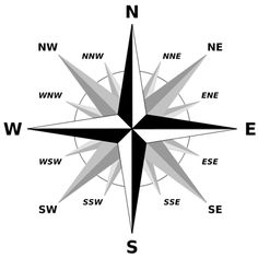 cut out the direction words and glue them onto the compass social studies super teacher. Black Bedroom Furniture Sets. Home Design Ideas
