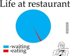 When You Can, True Stories, Waiting, Indian, Life