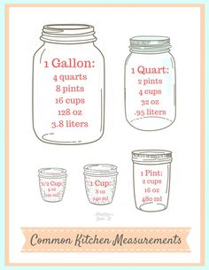 Looking for a simple way to remember how many cups in a quart or liters to a gallon? Here is a free printable liquid conversion chart that you can keep in your kitchen for reference. Liquid Conversion Chart, Liquid Measurement Conversion, Measurement Conversion Chart, Cooking App, Cooking Tools, Easy Cooking, Healthy Cooking, Kitchen Measurements, Kitchen Conversion