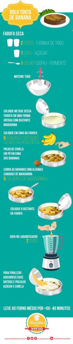 BOLO TORTA DE BANANA Mais Kitchen Recipes, Cooking Recipes, Healthy Recipes, Dessert Cake Recipes, Desserts, Food Icons, Yummy Cakes, Food Hacks, Kids Meals